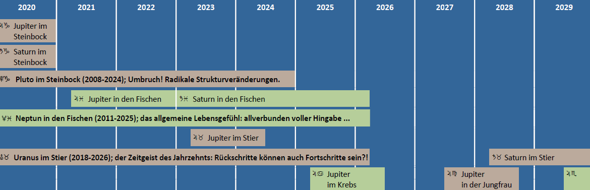 2020 2029a konstellationen kompakt 1