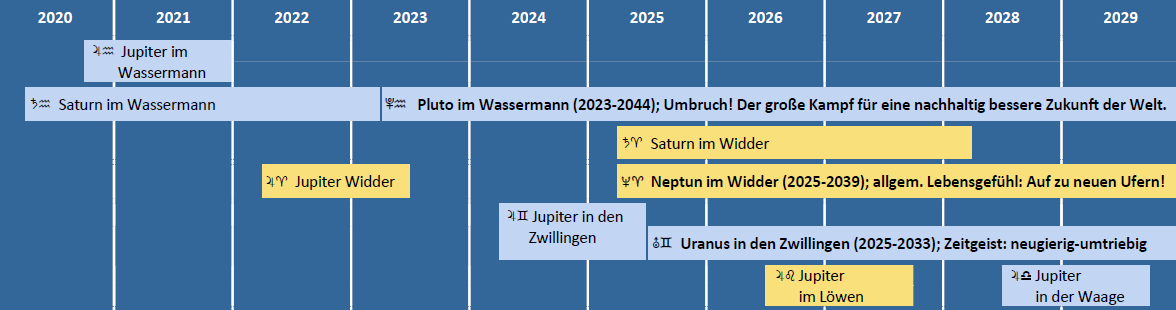 2020b 2029 konstellationen kompakt 2